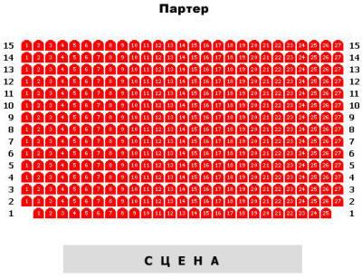 Схема зала: Кинотеатр «